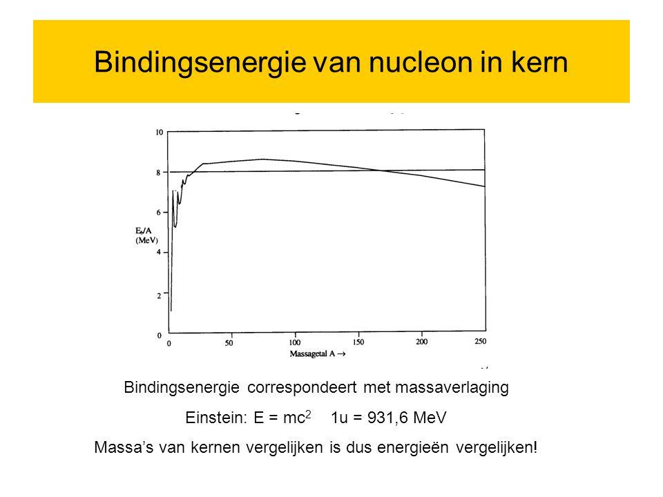Bindingsenergie van nucleon in kern Bindingsenergie correspondeert met massaverlaging Einstein: E = mc 2 1u = 931,6 MeV Massa's van kernen vergelijken is dus energieën vergelijken!
