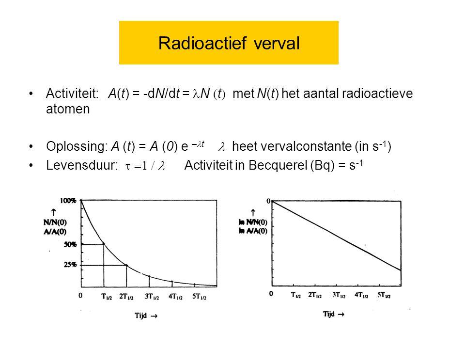 Radioactief verval Activiteit: A(t) = -dN/dt = N  t  met N(t) het aantal radioactieve atomen Oplossing: A (t) = A (0) e – t  heet vervalconstante (in s -1 ) Levensduur:  Activiteit in Becquerel (Bq) = s -1