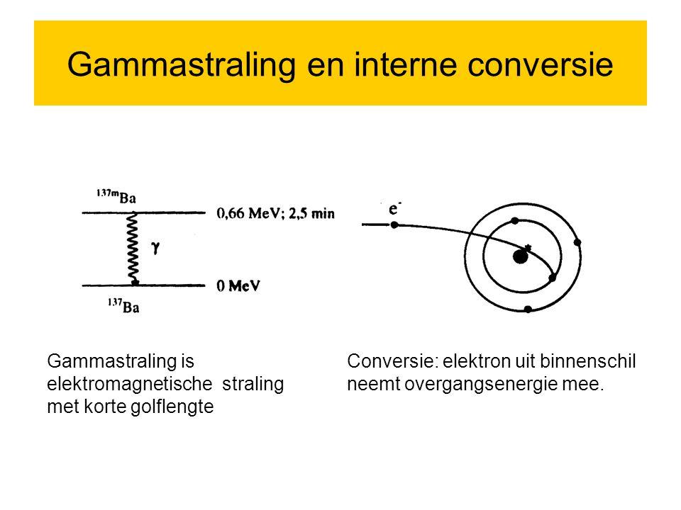 Gammastraling en interne conversie Gammastraling is elektromagnetische straling met korte golflengte Conversie: elektron uit binnenschil neemt overgangsenergie mee.