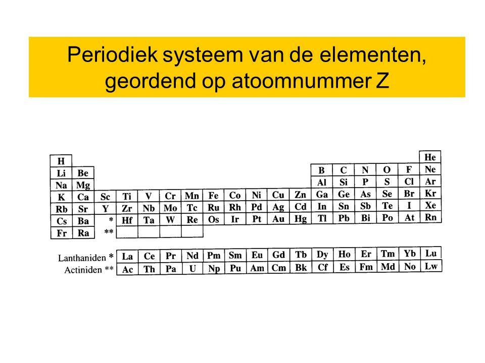 Periodiek systeem van de elementen, geordend op atoomnummer Z