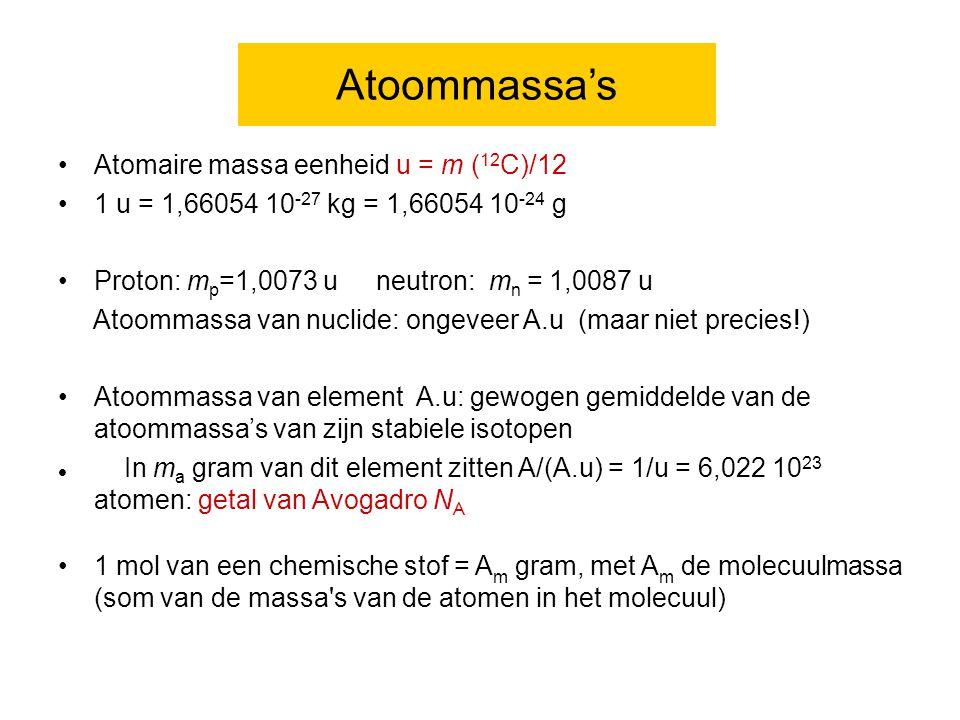 Atoommassa's Atomaire massa eenheid u = m ( 12 C)/12 1 u = 1,66054 10 -27 kg = 1,66054 10 -24 g Proton: m p =1,0073 u neutron: m n = 1,0087 u Atoommassa van nuclide: ongeveer A.u (maar niet precies!) Atoommassa van element A.u: gewogen gemiddelde van de atoommassa's van zijn stabiele isotopen In m a gram van dit element zitten A/(A.u) = 1/u = 6,022 10 23 atomen: getal van Avogadro N A 1 mol van een chemische stof = A m gram, met A m de molecuulmassa (som van de massa s van de atomen in het molecuul)