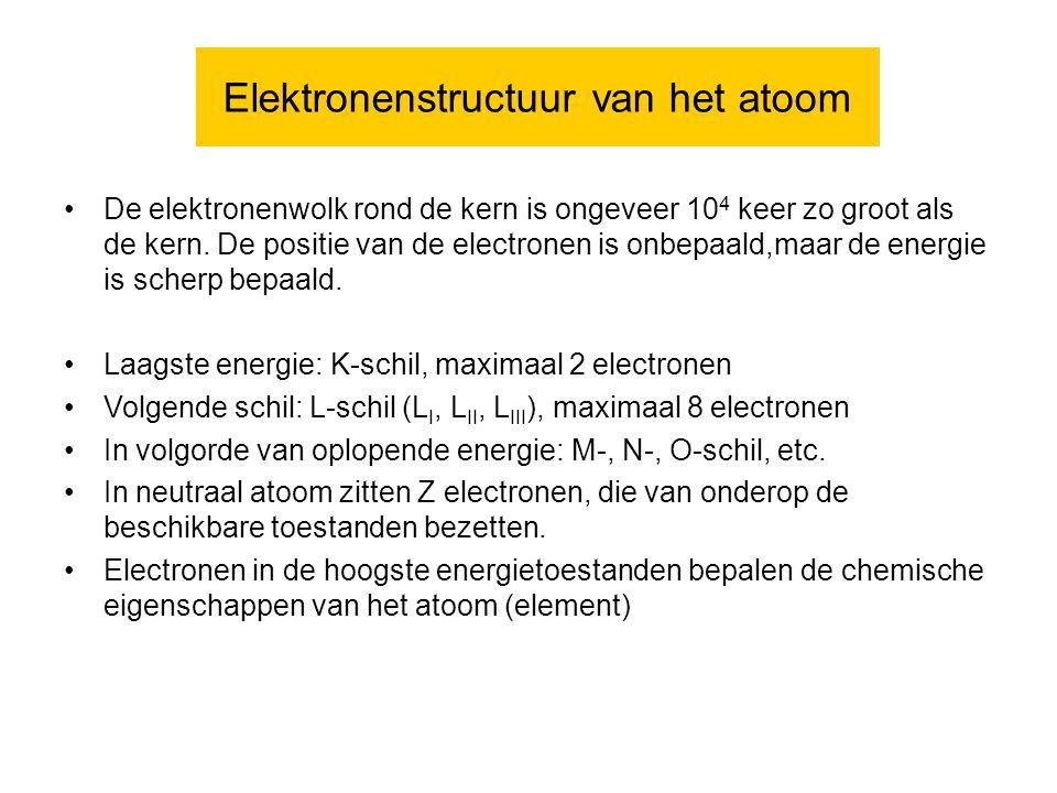 Massa dragervrije radioactieve stof als activiteit bekend is: N (t) =  A (t), m = N (t).