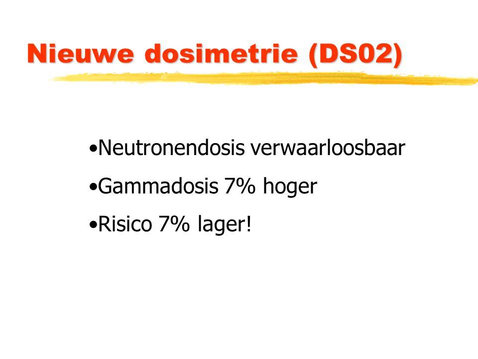 Nieuwe dosimetrie (DS02) Neutronendosis verwaarloosbaar Gammadosis 7% hoger Risico 7% lager!