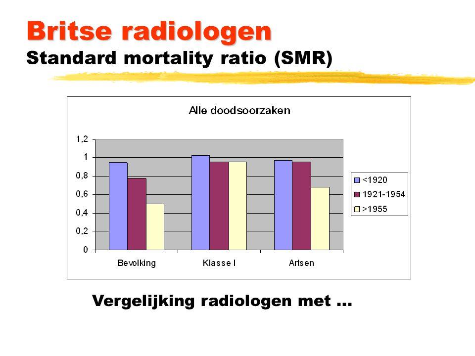 Britse radiologen Britse radiologen Standard mortality ratio (SMR) Vergelijking radiologen met...