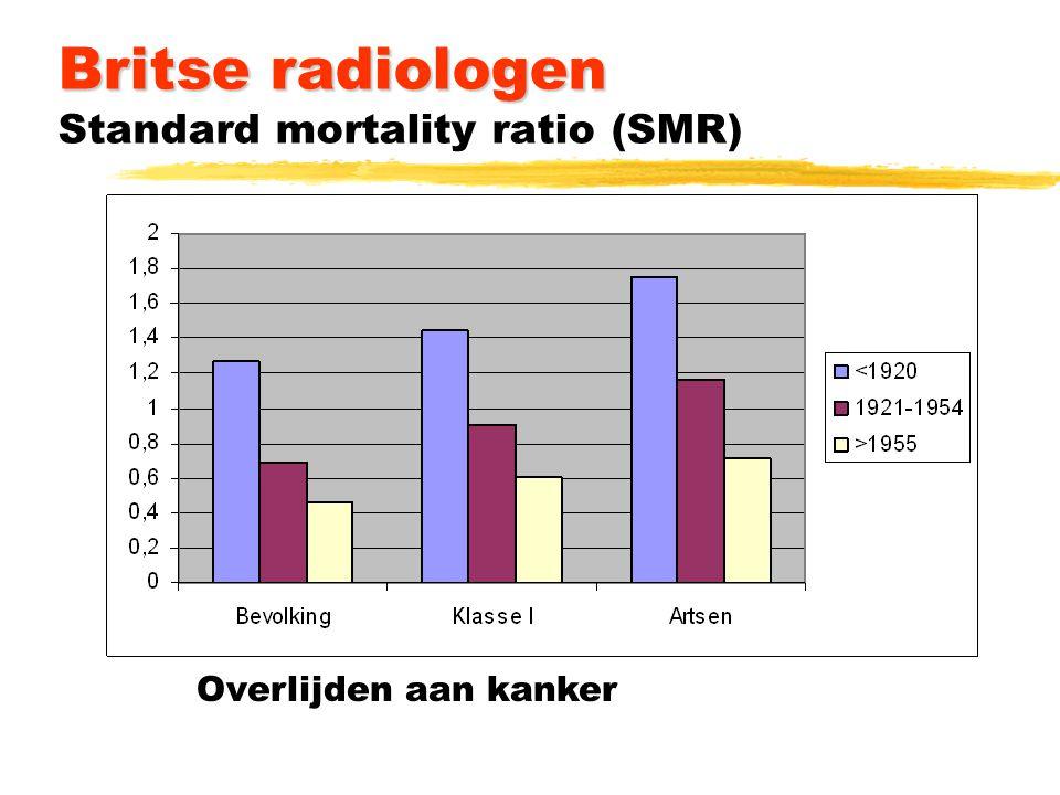 Britse radiologen Britse radiologen Standard mortality ratio (SMR) Overlijden aan kanker