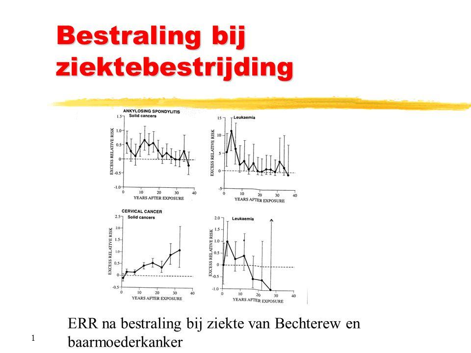 1 Bestraling bij ziektebestrijding ERR na bestraling bij ziekte van Bechterew en baarmoederkanker