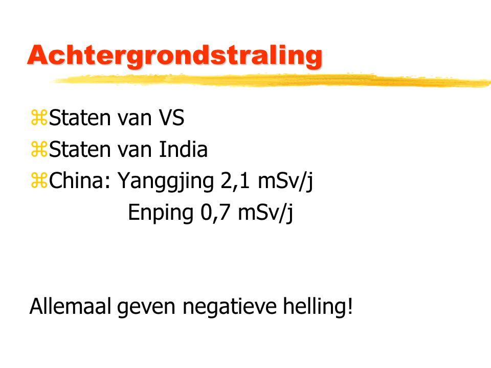 Achtergrondstraling zStaten van VS zStaten van India zChina: Yanggjing 2,1 mSv/j Enping 0,7 mSv/j Allemaal geven negatieve helling!