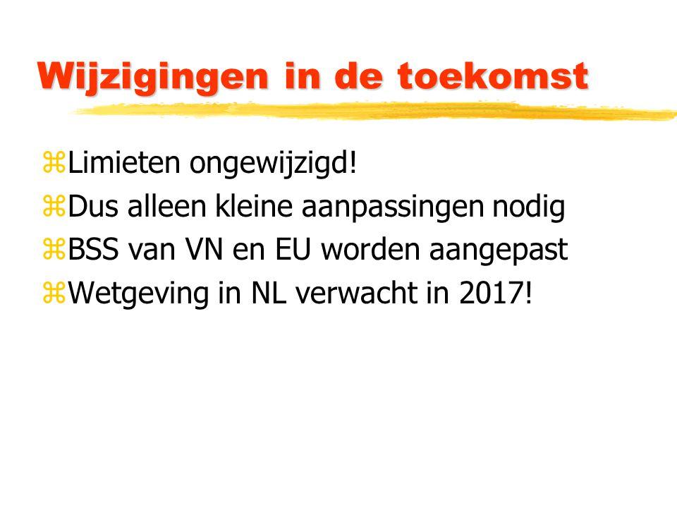 Wijzigingen in de toekomst zLimieten ongewijzigd.