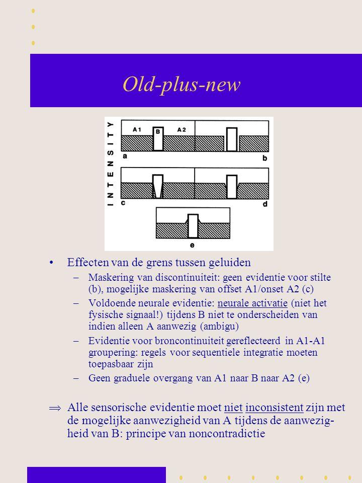 Old-plus-new Effecten van de grens tussen geluiden –Maskering van discontinuiteit: geen evidentie voor stilte (b), mogelijke maskering van offset A1/o