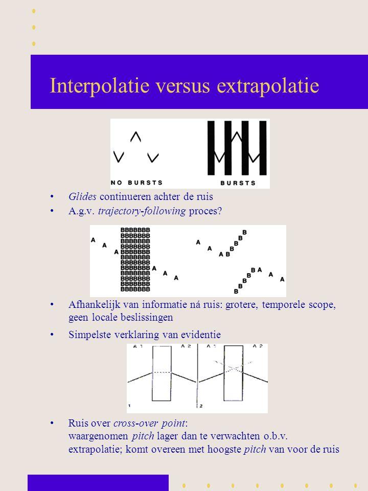 Interpolatie versus extrapolatie Glides continueren achter de ruis A.g.v. trajectory-following proces? Afhankelijk van informatie ná ruis: grotere, te