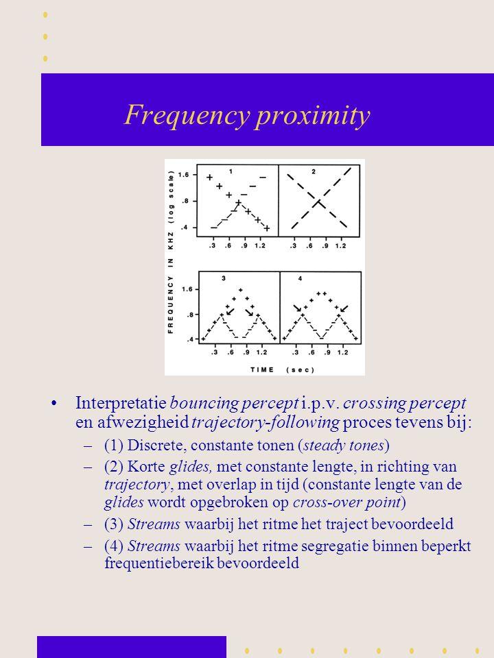 Frequency proximity Interpretatie bouncing percept i.p.v. crossing percept en afwezigheid trajectory-following proces tevens bij: –(1) Discrete, const