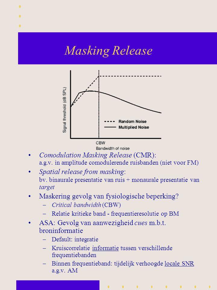 Masking Release Comodulation Masking Release (CMR): a.g.v. in amplitude comodulerende ruisbanden (niet voor FM) Spatial release from masking: bv. bina