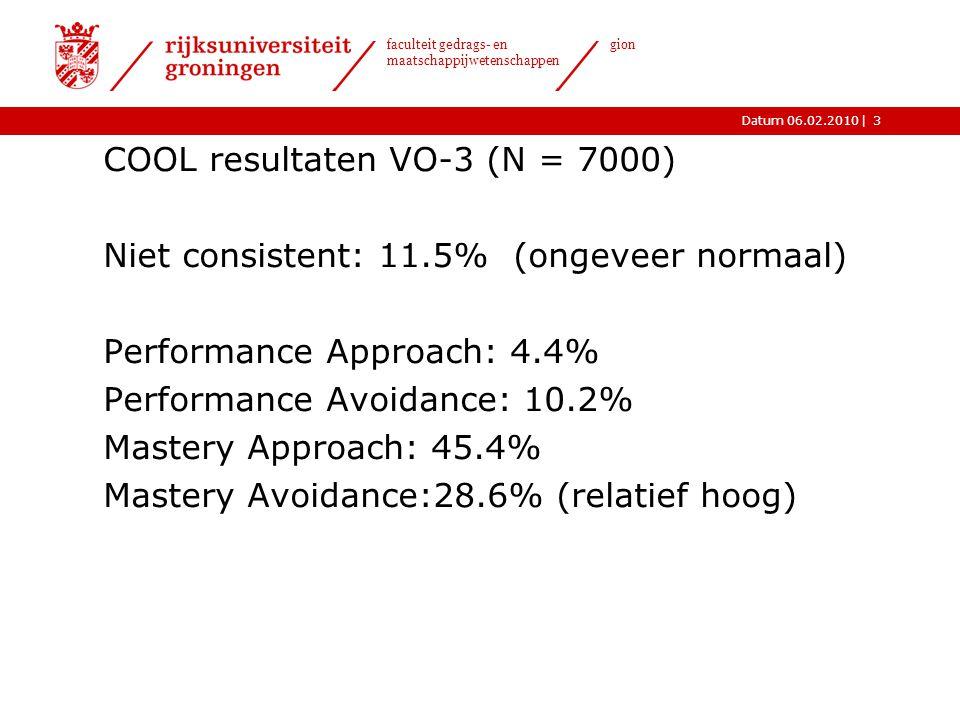 |Datum 06.02.2010 faculteit gedrags- en maatschappijwetenschappen gion COOL resultaten VO-3 (N = 7000) Niet consistent: 11.5% (ongeveer normaal) Performance Approach: 4.4% Performance Avoidance: 10.2% Mastery Approach: 45.4% Mastery Avoidance:28.6% (relatief hoog) 3