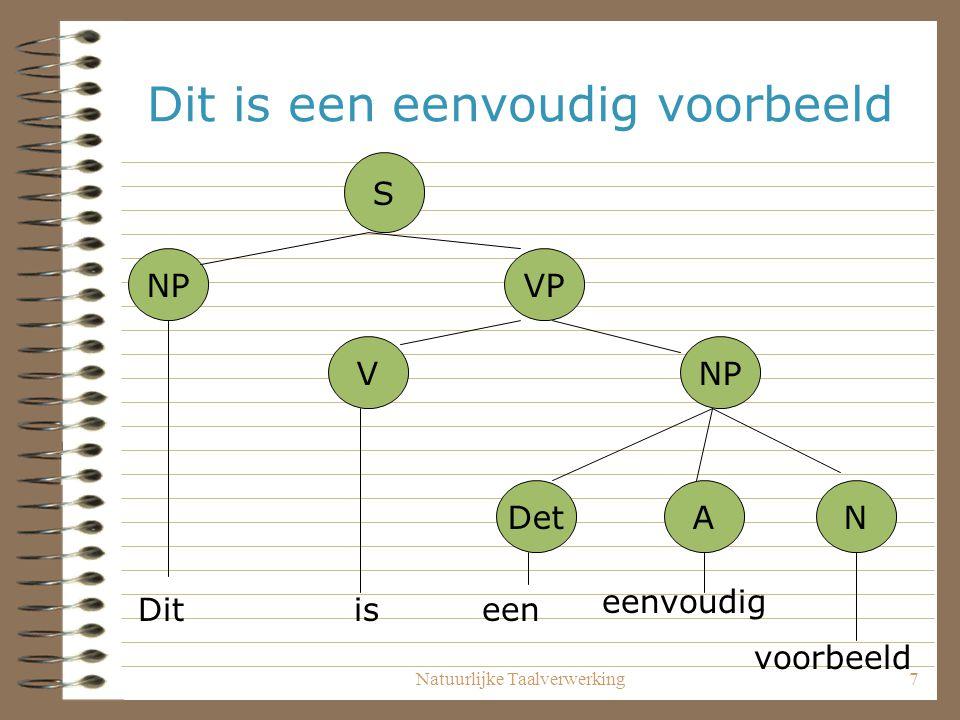 Natuurlijke Taalverwerking7 Dit is een eenvoudig voorbeeld S NPVP VNP DetAN Ditiseen eenvoudig voorbeeld