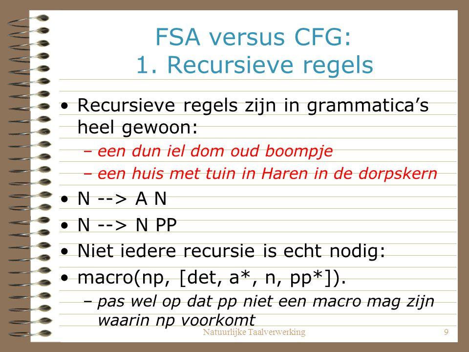 Natuurlijke Taalverwerking9 FSA versus CFG: 1. Recursieve regels Recursieve regels zijn in grammatica's heel gewoon: –een dun iel dom oud boompje –een
