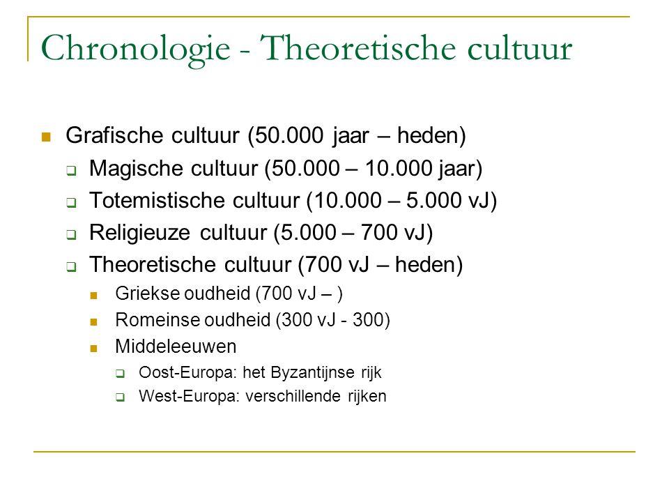 Chronologie - Theoretische cultuur Grafische cultuur (50.000 jaar – heden)  Magische cultuur (50.000 – 10.000 jaar)  Totemistische cultuur (10.000 – 5.000 vJ)  Religieuze cultuur (5.000 – 700 vJ)  Theoretische cultuur (700 vJ – heden) Griekse oudheid (700 vJ – ) Romeinse oudheid (300 vJ - 300) Middeleeuwen  Oost-Europa: het Byzantijnse rijk  West-Europa: verschillende rijken