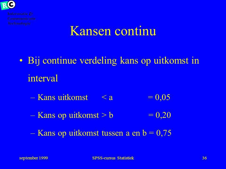 september 1999SPSS-cursus Statistiek35 Kansverdeling Continu –alle uikomsten zijn mogelijk –de getallenrechte, van - oneindig tot + oneindig –snelheid