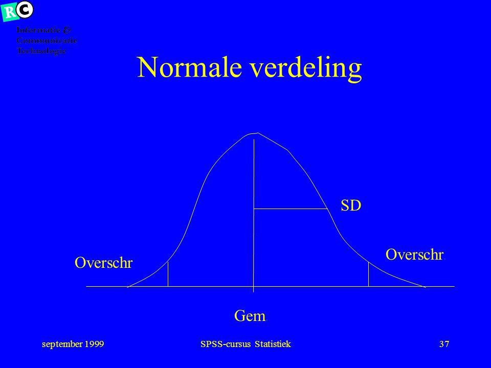 september 1999SPSS-cursus Statistiek36 Kansen continu Bij continue verdeling kans op uitkomst in interval –Kans uitkomst < a = 0,05 –Kans op uitkomst