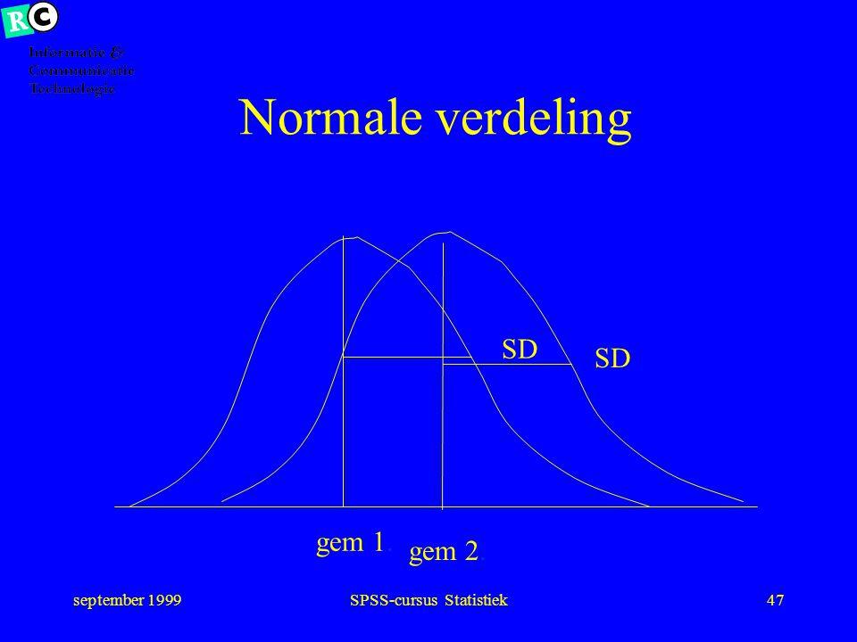 september 1999SPSS-cursus Statistiek46 Toetsen op verschil 2 onafhankelijke steekproeven interval niveau Normale verdeling Student t-toets