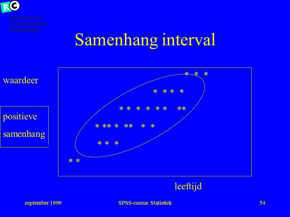 september 1999SPSS-cursus Statistiek53 Samenhang variabelen (relatie, verband, correlatie) H 0 : geen samenhang H a : wel samenhang positief: groot me