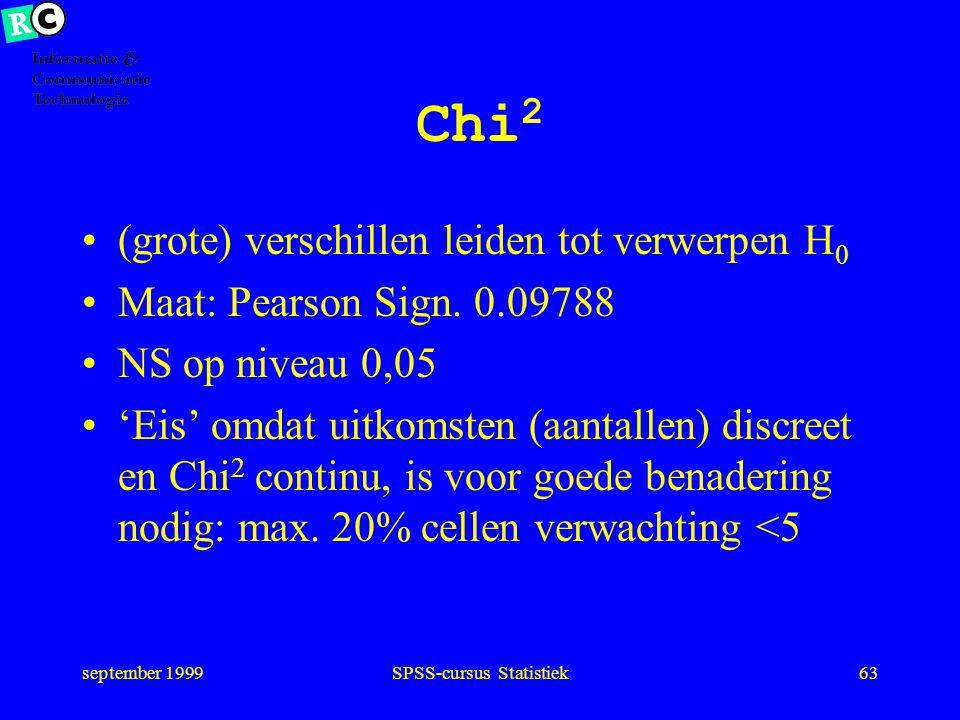 september 1999SPSS-cursus Statistiek62 Chi 2 H o : geen relatie geslacht - opleid dan verdeling opleid man = vrouw= totaal = 54,3 - 37,0 - 8,7 (verwac