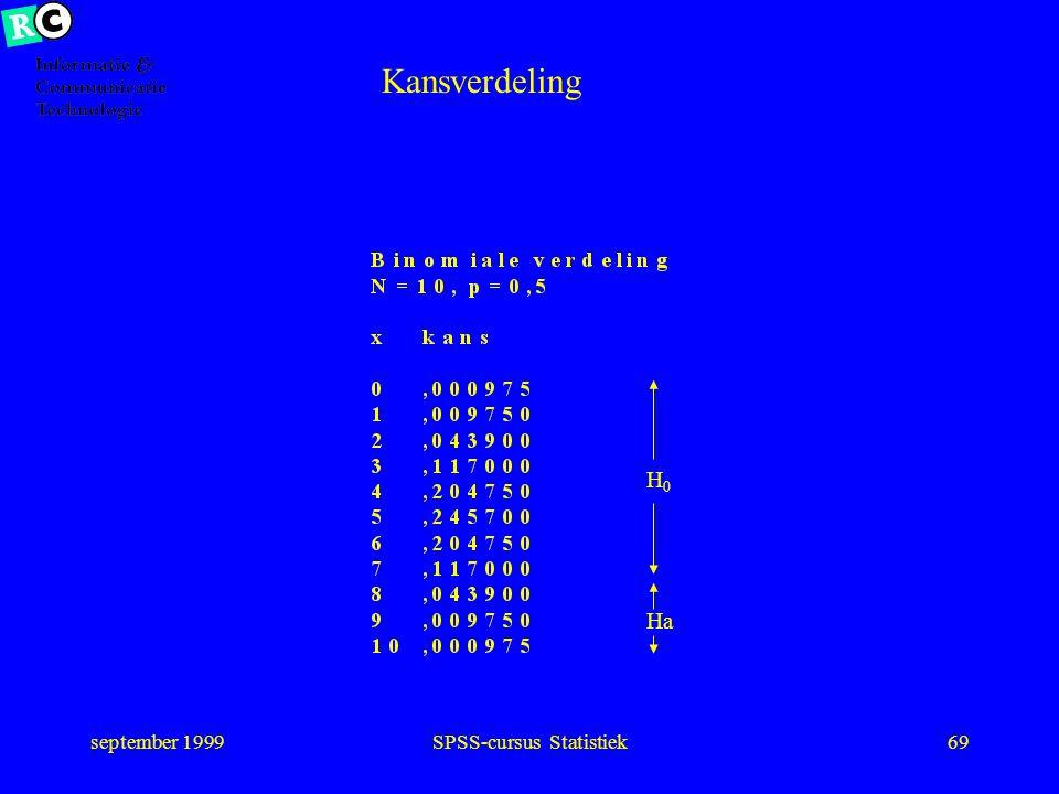 september 1999SPSS-cursus Statistiek68 Kans op x successen Uitkomst is Succes of niet Binomiale verdeling Succeskans = p N pogingen Kans dat x van N s