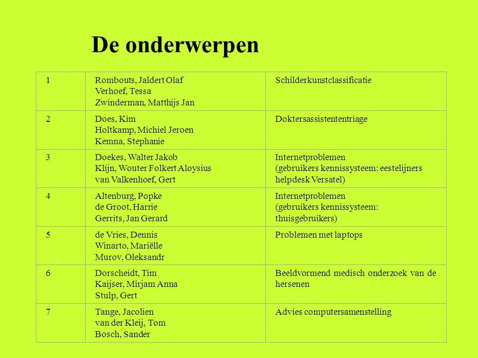 De onderwerpen 1Rombouts, Jaldert Olaf Verhoef, Tessa Zwinderman, Matthijs Jan Schilderkunstclassificatie 2Does, Kim Holtkamp, Michiel Jeroen Kemna, S