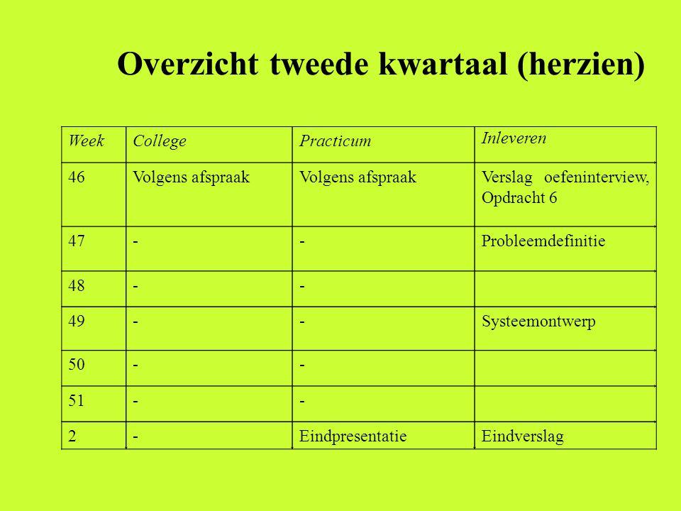 Overzicht tweede kwartaal (herzien) WeekCollegePracticum Inleveren 46Volgens afspraak Verslag oefeninterview, Opdracht 6 47--Probleemdefinitie 48-- 49
