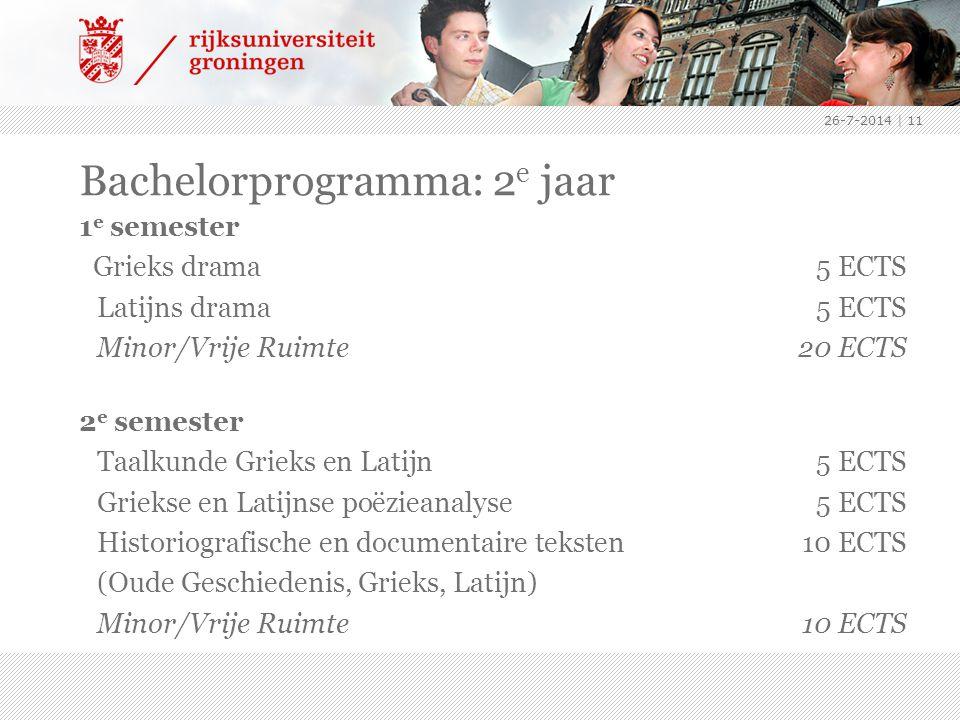26-7-2014 | 11 Bachelorprogramma: 2 e jaar 1 e semester Grieks drama5 ECTS Latijns drama5 ECTS Minor/Vrije Ruimte 20 ECTS 2 e semester Taalkunde Griek