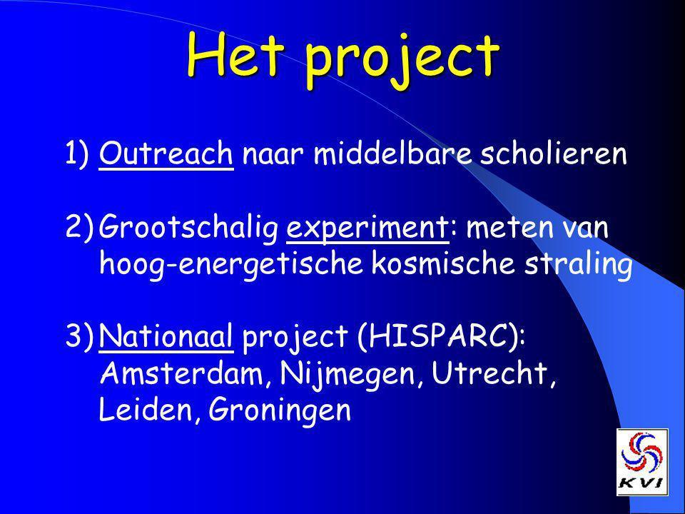 1)Outreach naar middelbare scholieren 2)Grootschalig experiment: meten van hoog-energetische kosmische straling 3)Nationaal project (HISPARC): Amsterd