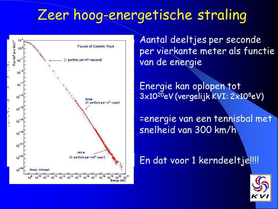 Zeer hoog-energetische straling Aantal deeltjes per seconde per vierkante meter als functie van de energie Energie kan oplopen tot 3x10 20 eV (vergeli