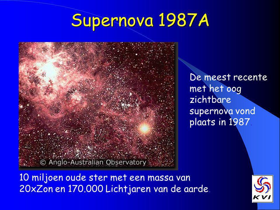 Actieve sterrenstelsel Een jet uit de kern van het melkwegstelsel M87 (Virgo A), 60.000.000 Lichtjaren ver.