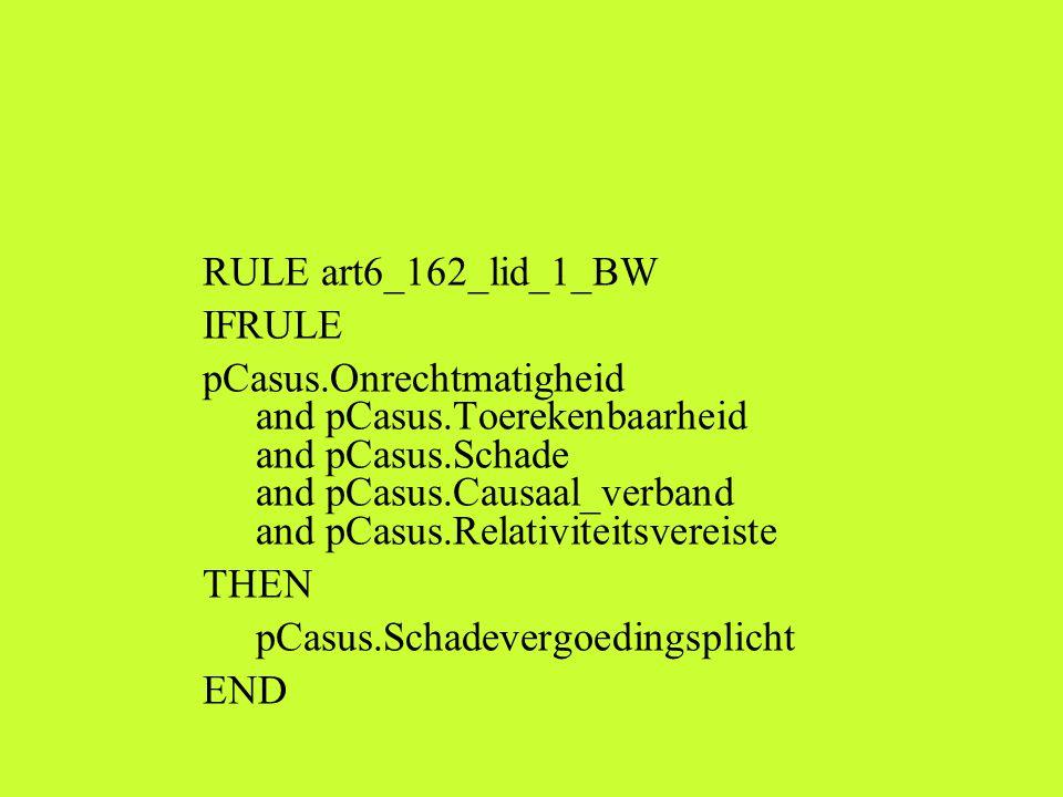 RULE art6_162_lid_1_BW IFRULE pCasus.Onrechtmatigheid and pCasus.Toerekenbaarheid and pCasus.Schade and pCasus.Causaal_verband and pCasus.Relativiteitsvereiste THEN pCasus.Schadevergoedingsplicht END