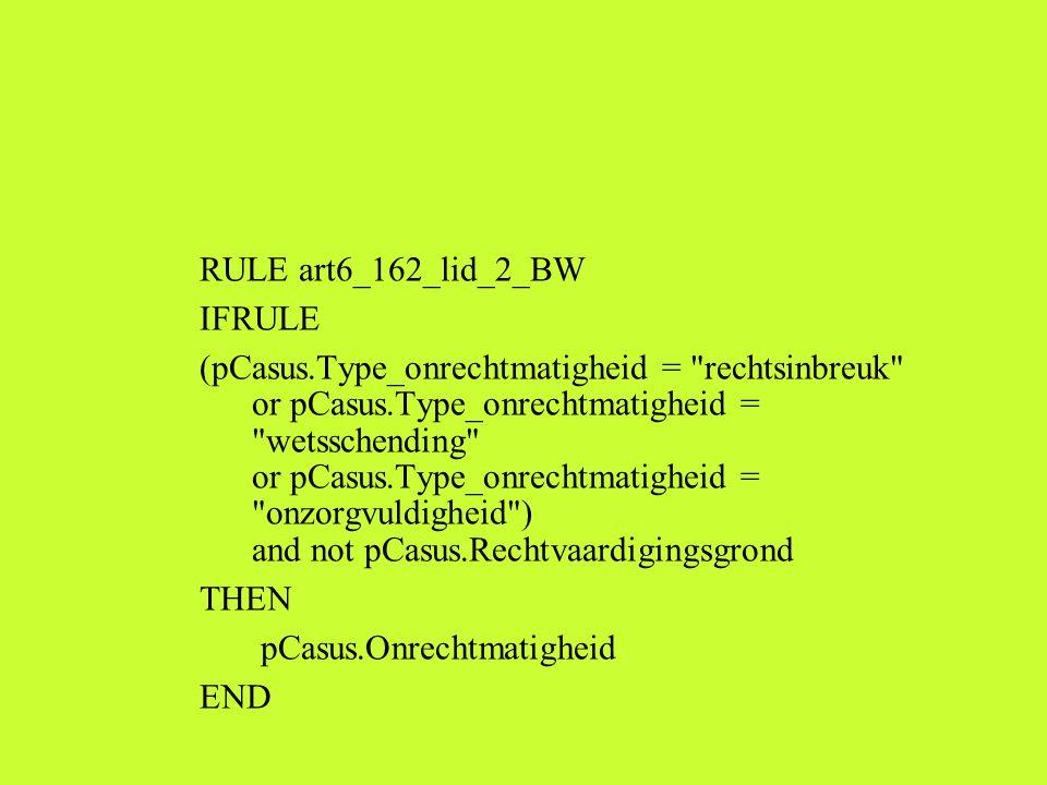 RULE art6_162_lid_2_BW IFRULE (pCasus.Type_onrechtmatigheid = rechtsinbreuk or pCasus.Type_onrechtmatigheid = wetsschending or pCasus.Type_onrechtmatigheid = onzorgvuldigheid ) and not pCasus.Rechtvaardigingsgrond THEN pCasus.Onrechtmatigheid END