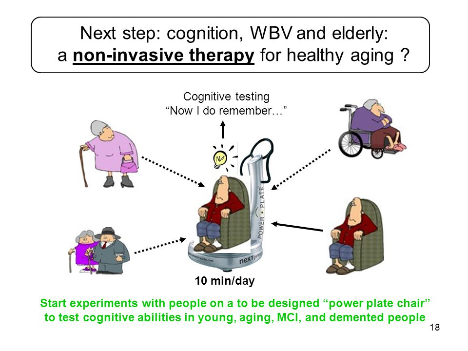 "18 Next step: cognition, WBV and elderly: a non-invasive therapy for healthy aging ? Start experiments with people on a to be designed ""power plate ch"