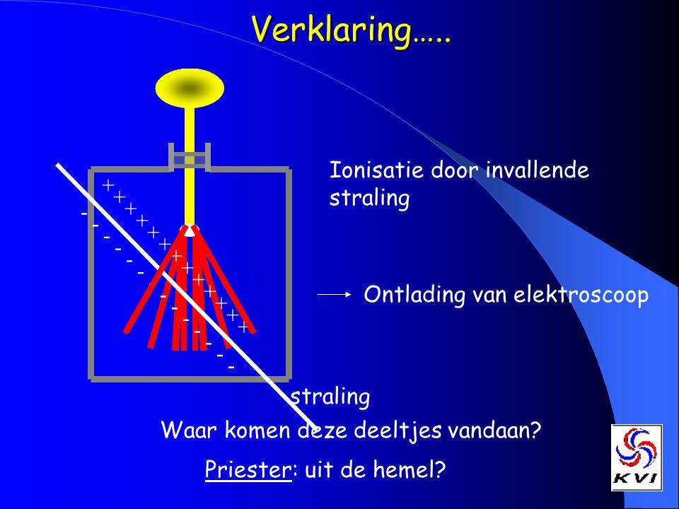 Verklaring….. Ionisatie door invallende straling + + + + + + + + + + + + + - - - - - - - - - - - - - - straling Ontlading van elektroscoop Waar komen