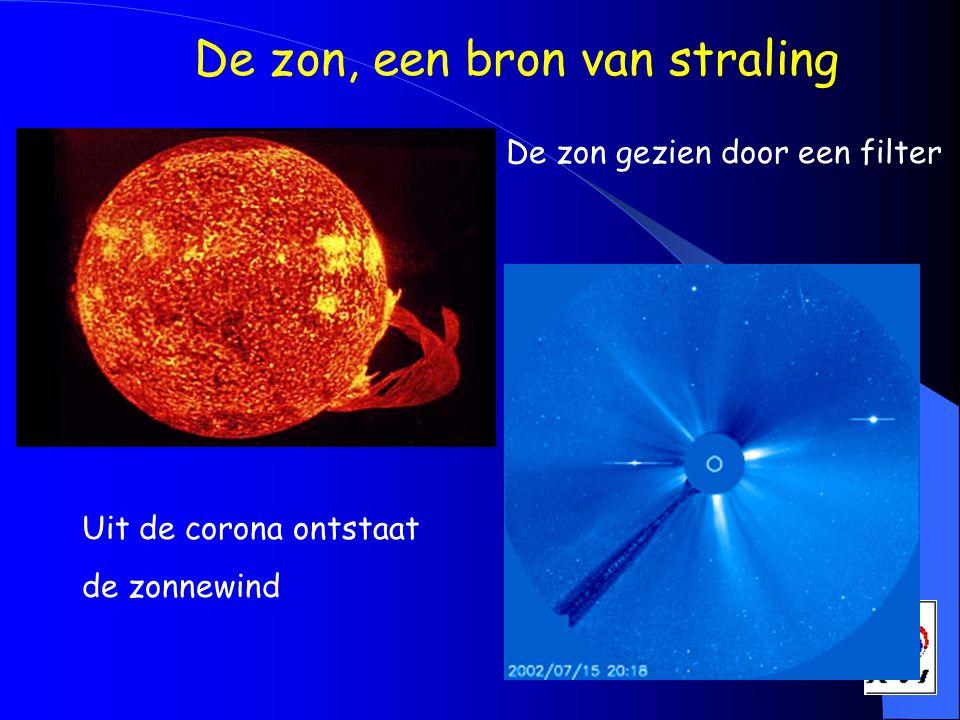 De zon gezien door een filter Uit de corona ontstaat de zonnewind De zon, een bron van straling