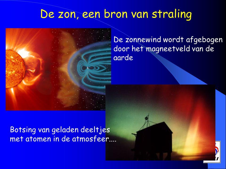 De zonnewind wordt afgebogen door het magneetveld van de aarde Botsing van geladen deeltjes met atomen in de atmosfeer.... De zon, een bron van strali