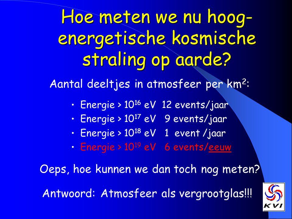 Hoe meten we nu hoog- energetische kosmische straling op aarde? Aantal deeltjes in atmosfeer per km 2 : Energie > 10 16 eV 12 events/jaar Energie > 10