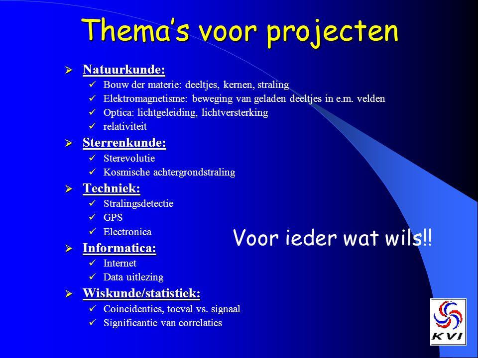 Thema's voor projecten  Natuurkunde: Bouw der materie: deeltjes, kernen, straling Elektromagnetisme: beweging van geladen deeltjes in e.m. velden Opt