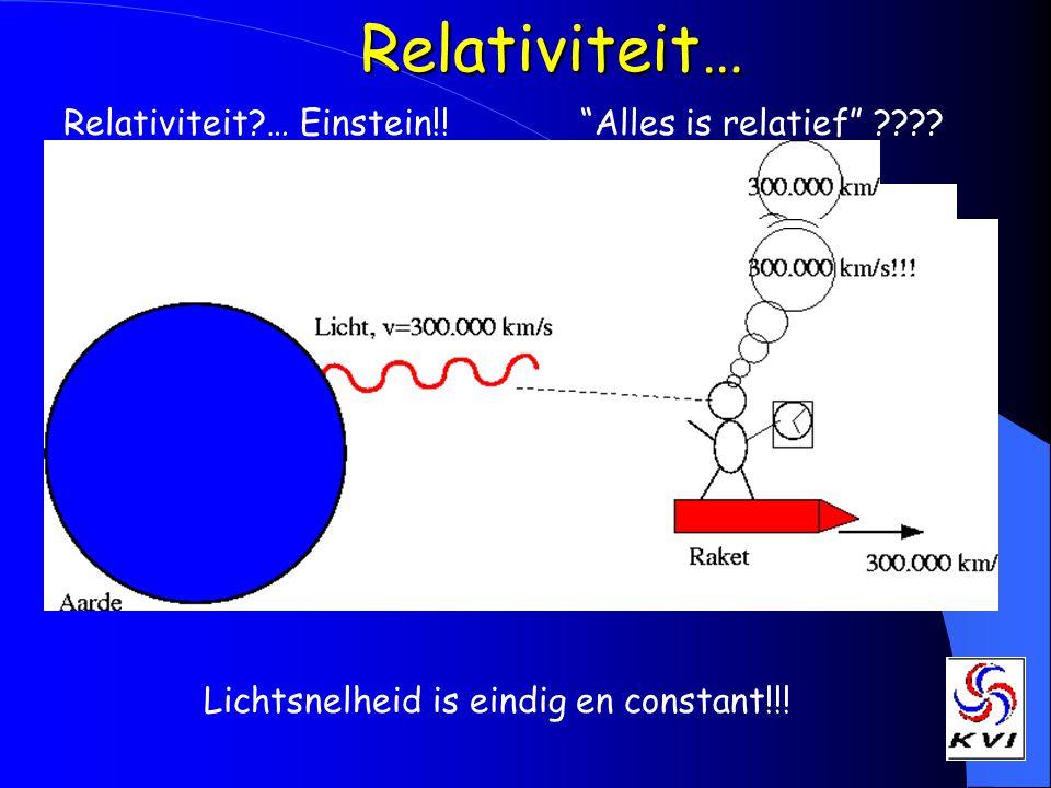 """Relativiteit… Relativiteit?… Einstein!!""""Alles is relatief"""" ???? Lichtsnelheid is eindig en constant!!!"""