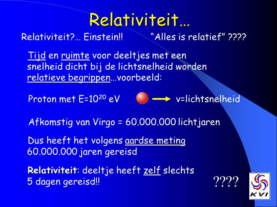 Relativiteit… Tijd en ruimte voor deeltjes met een snelheid dicht bij de lichtsnelheid worden relatieve begrippen…voorbeeld: Proton met E=10 20 eVv=li