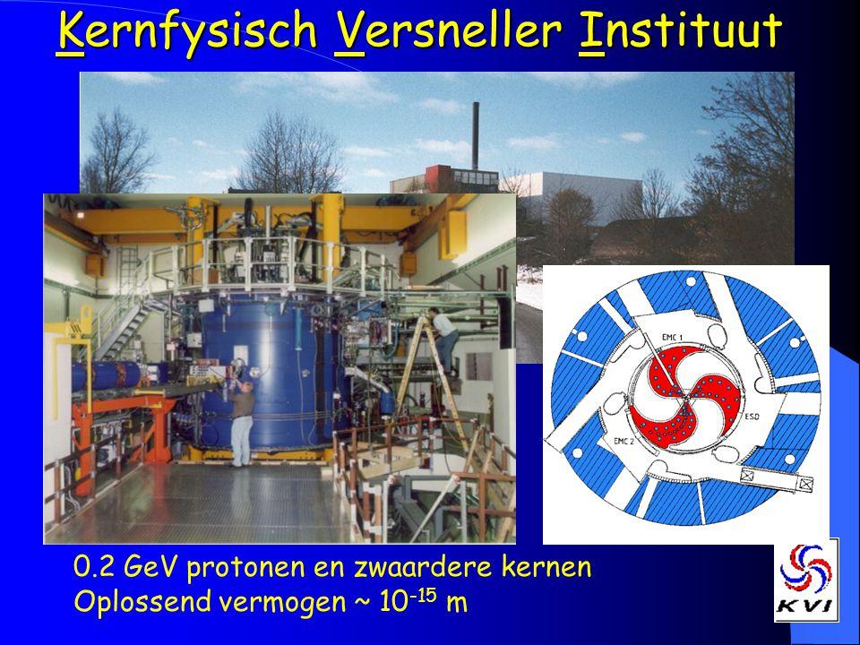 Kernfysisch Versneller Instituut 0.2 GeV protonen en zwaardere kernen Oplossend vermogen ~ 10 -15 m