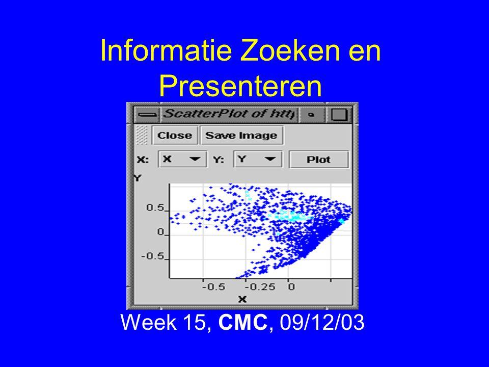 09/12/03HC152 Relevante Begrippen Oudere begrippen Information Retrieval Database Management Nieuwere begrippen Information Gathering, Seeking, Filtering Information Visualization Data Mining, Warehousing Knowledge Networks