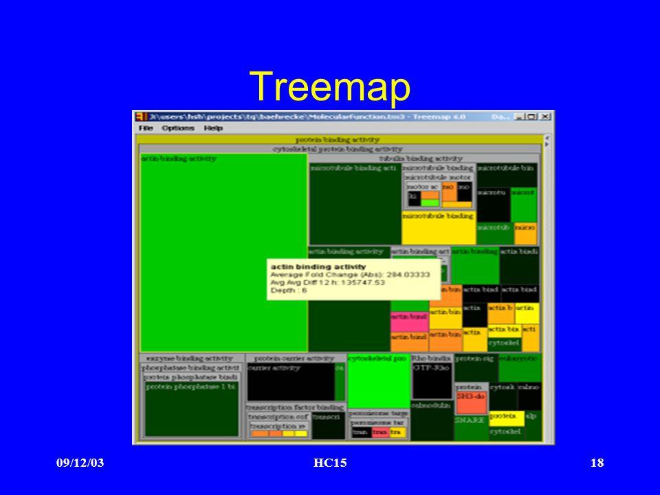 09/12/03HC1518 Treemap