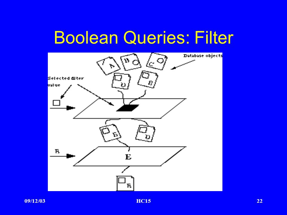 09/12/03HC1522 Boolean Queries: Filter