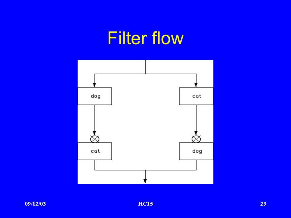 09/12/03HC1523 Filter flow