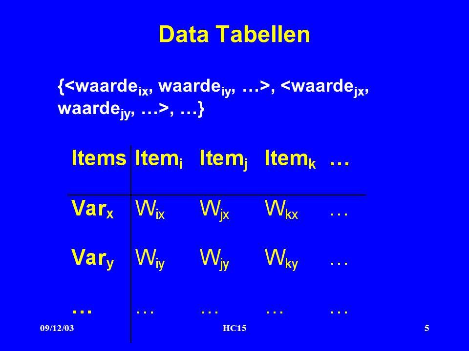 09/12/03HC155 Data Tabellen {,, …}