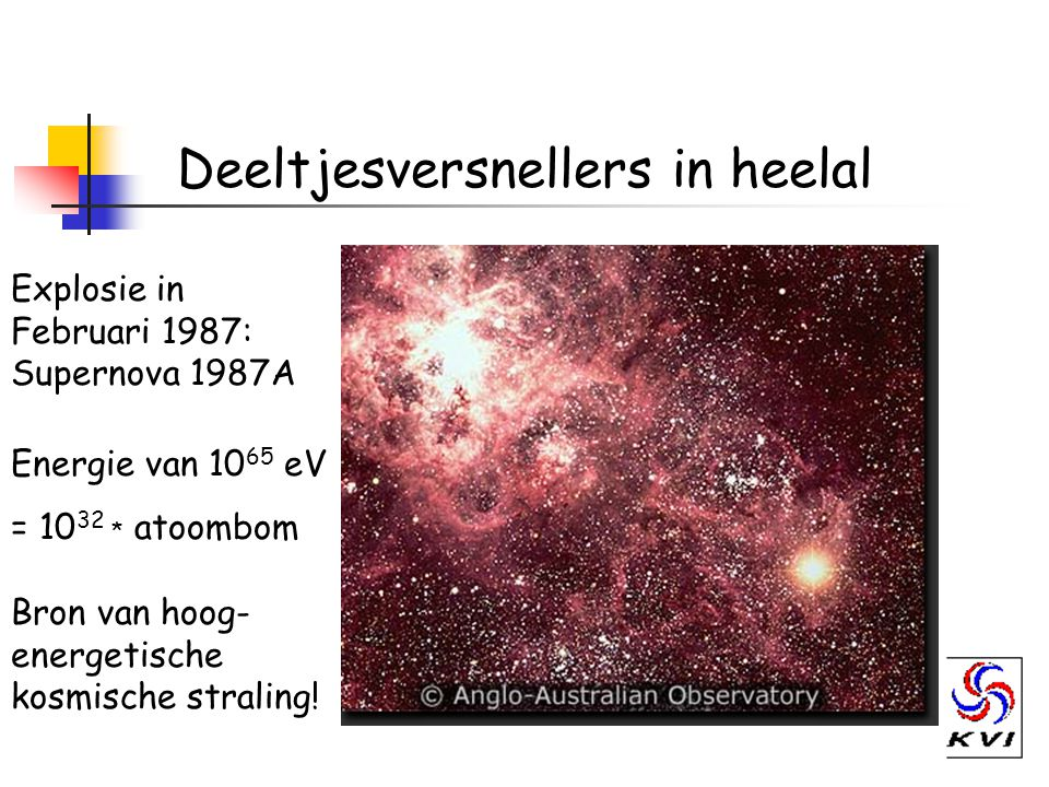 Deeltjesversnellers in heelal Explosie in Februari 1987: Supernova 1987A Energie van 10 65 eV = 10 32 * atoombom Bron van hoog- energetische kosmische straling!