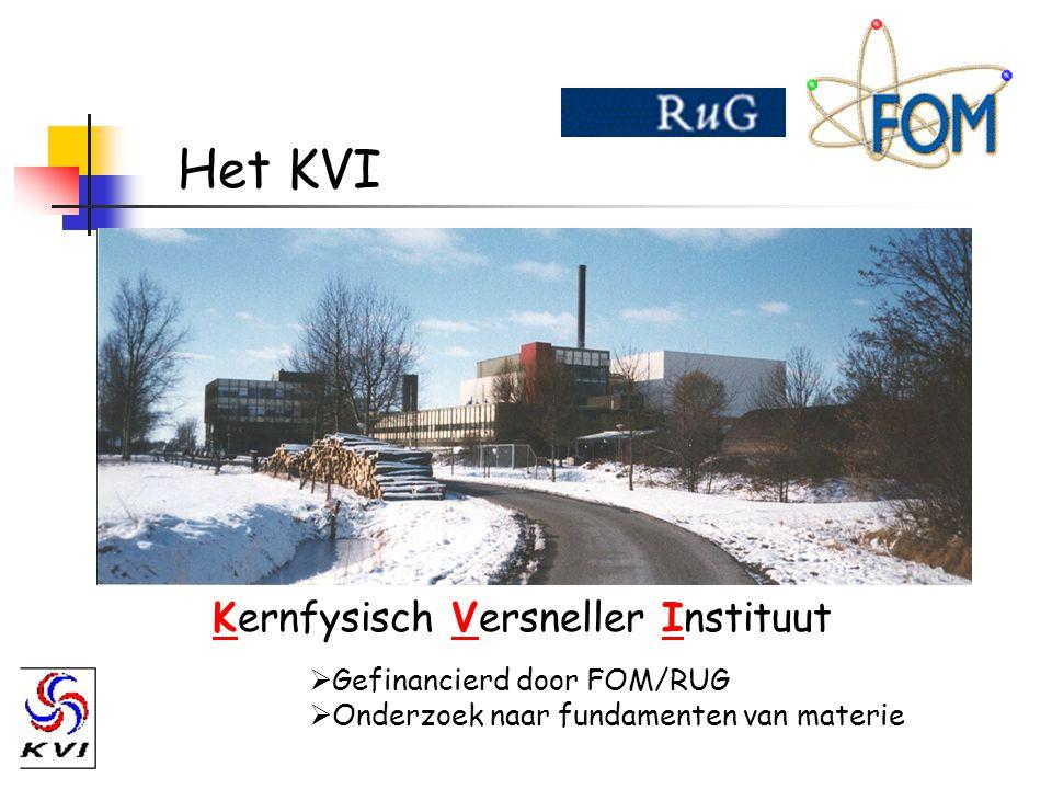 Onderzoeksthema's op het KVI 1)Kernbotsingen en Kernstructuur 2)Fundamentele Symmetrien 3)Atoomfysica 4)Toepassingen 5)Theorie versneller!